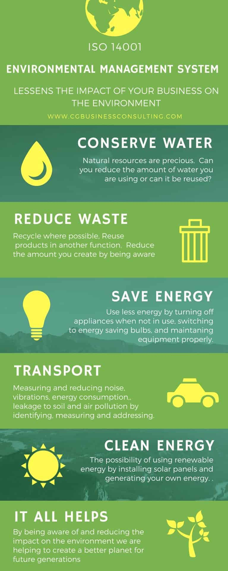 how the environment benefits from recycling essay