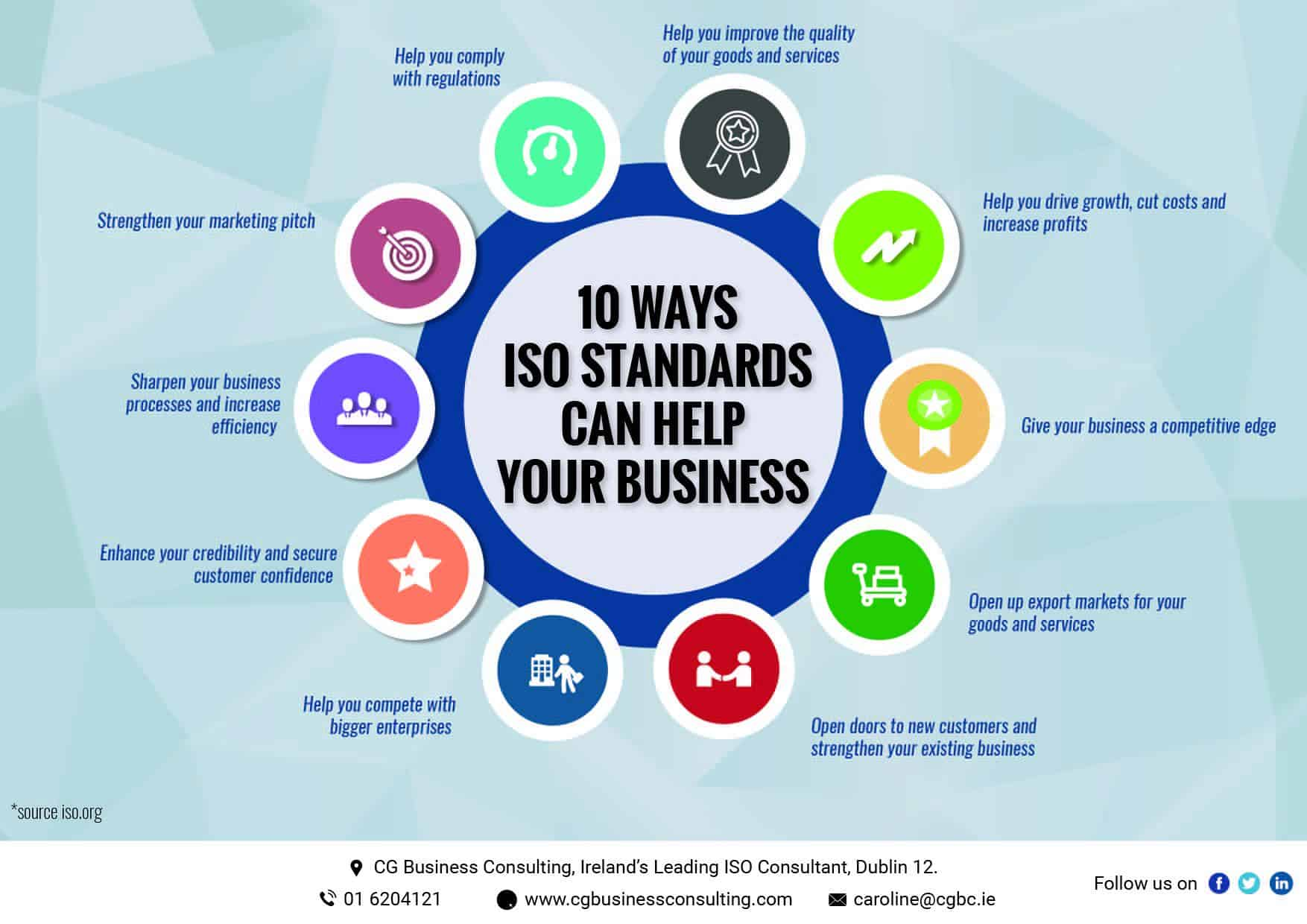 10 Ways Iso Certification Can Help Your Business